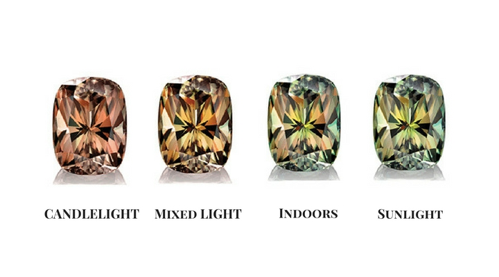 Csarite offers different colors under different lighting conditions.